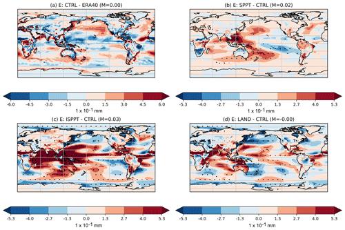 https://www.geosci-model-dev.net/12/3099/2019/gmd-12-3099-2019-f02