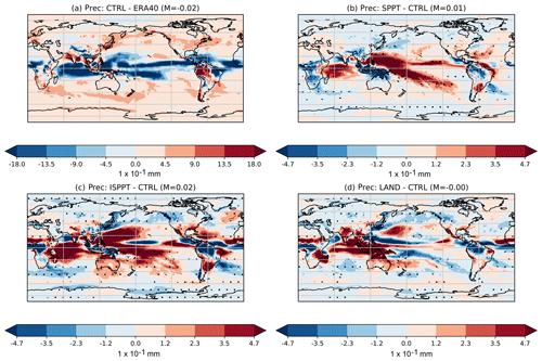 https://www.geosci-model-dev.net/12/3099/2019/gmd-12-3099-2019-f03