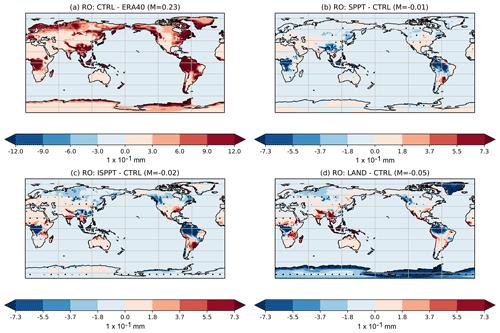 https://www.geosci-model-dev.net/12/3099/2019/gmd-12-3099-2019-f08