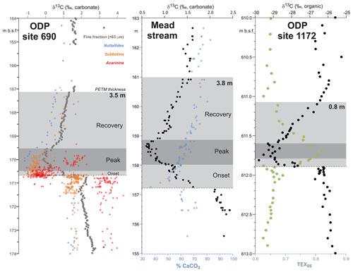 https://www.geosci-model-dev.net/12/3149/2019/gmd-12-3149-2019-f02