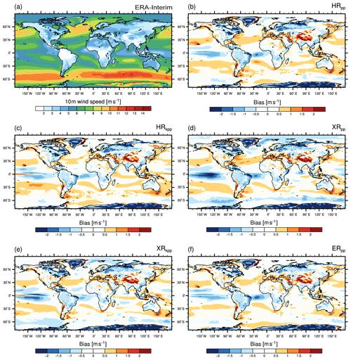 https://www.geosci-model-dev.net/12/3241/2019/gmd-12-3241-2019-f01