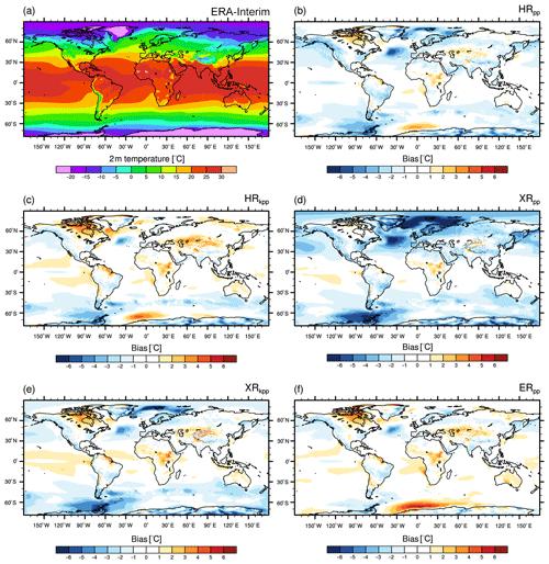 https://www.geosci-model-dev.net/12/3241/2019/gmd-12-3241-2019-f02