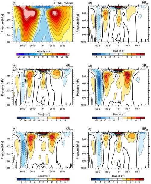 https://www.geosci-model-dev.net/12/3241/2019/gmd-12-3241-2019-f03