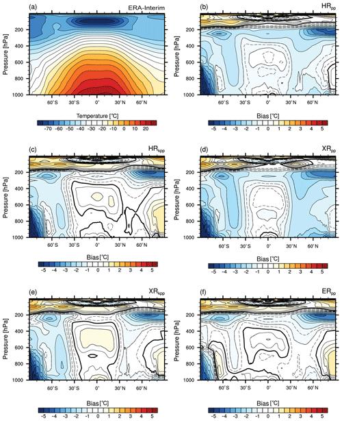https://www.geosci-model-dev.net/12/3241/2019/gmd-12-3241-2019-f04