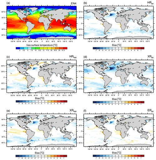 https://www.geosci-model-dev.net/12/3241/2019/gmd-12-3241-2019-f05