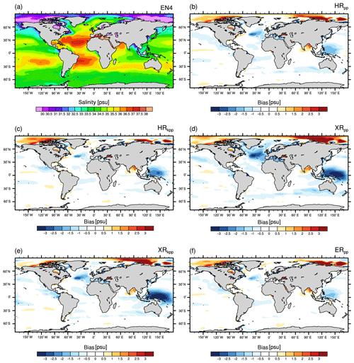 https://www.geosci-model-dev.net/12/3241/2019/gmd-12-3241-2019-f06