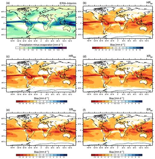 https://www.geosci-model-dev.net/12/3241/2019/gmd-12-3241-2019-f14