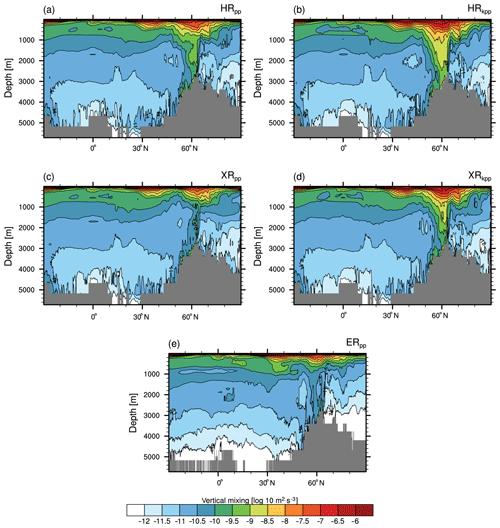 https://www.geosci-model-dev.net/12/3241/2019/gmd-12-3241-2019-f15