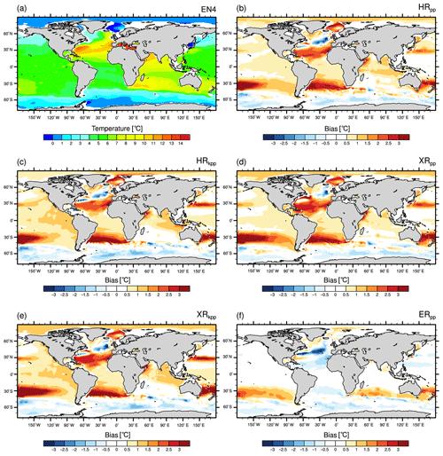 https://www.geosci-model-dev.net/12/3241/2019/gmd-12-3241-2019-f17