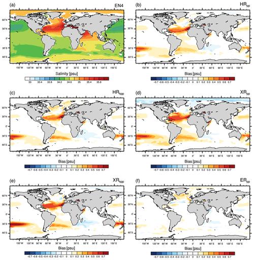 https://www.geosci-model-dev.net/12/3241/2019/gmd-12-3241-2019-f18
