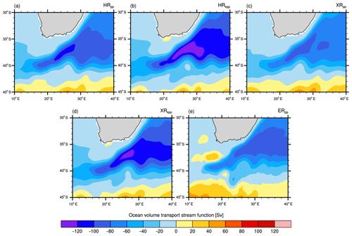 https://www.geosci-model-dev.net/12/3241/2019/gmd-12-3241-2019-f19