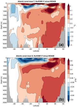 https://www.geosci-model-dev.net/12/343/2019/gmd-12-343-2019-f05