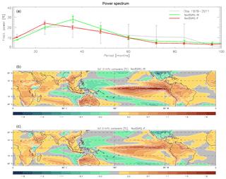 https://www.geosci-model-dev.net/12/343/2019/gmd-12-343-2019-f12