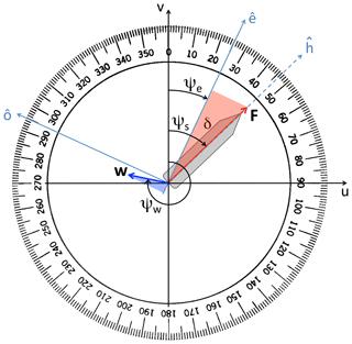 https://www.geosci-model-dev.net/12/3449/2019/gmd-12-3449-2019-f01