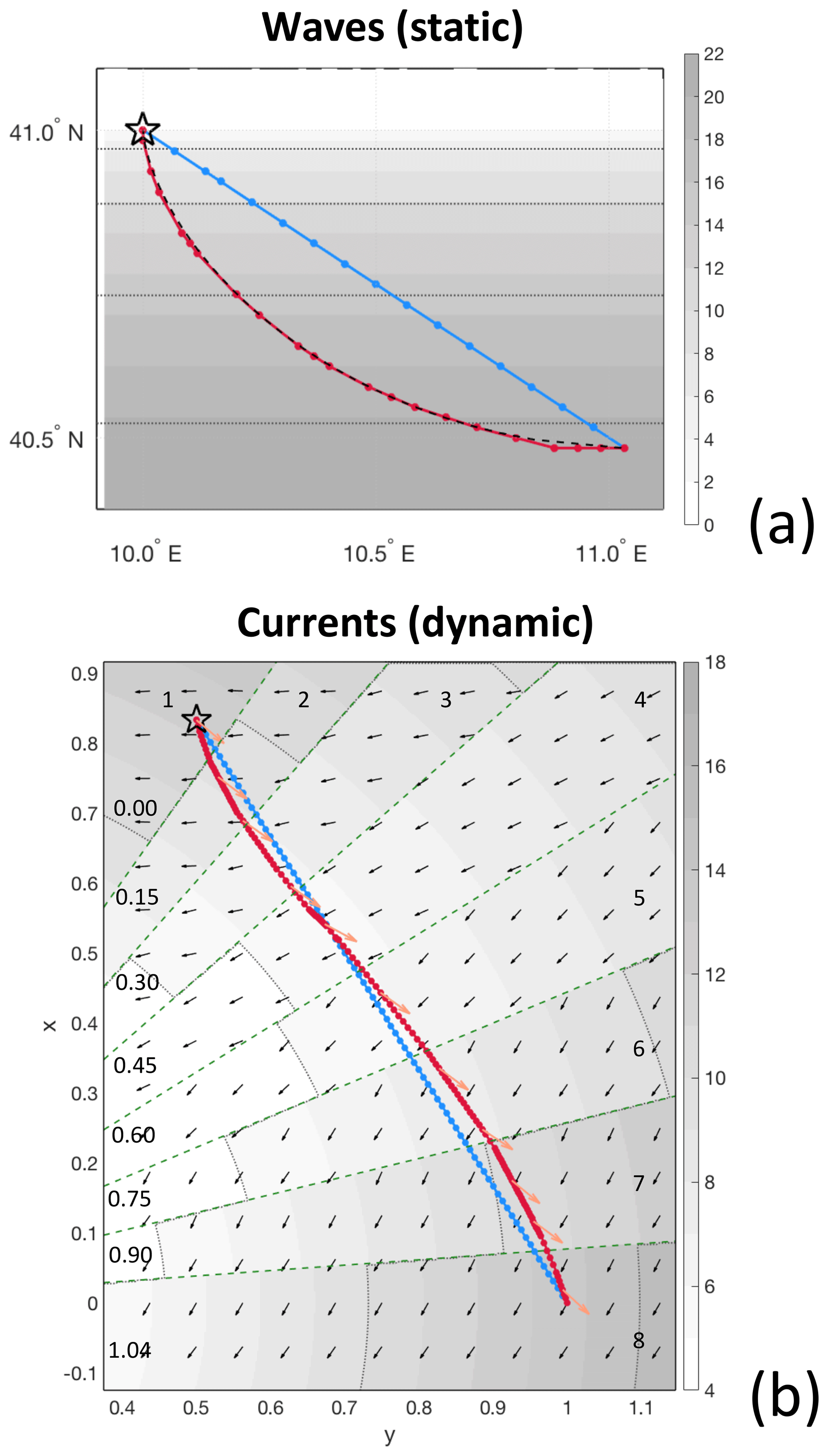 GMD - VISIR-1 b: ocean surface gravity waves and currents