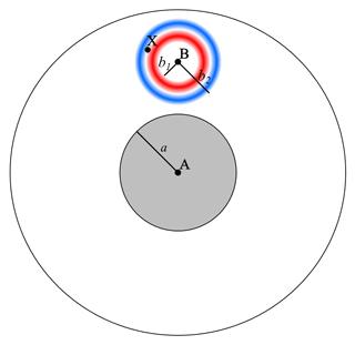 https://www.geosci-model-dev.net/12/3541/2019/gmd-12-3541-2019-f03