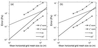 https://www.geosci-model-dev.net/12/3541/2019/gmd-12-3541-2019-f05