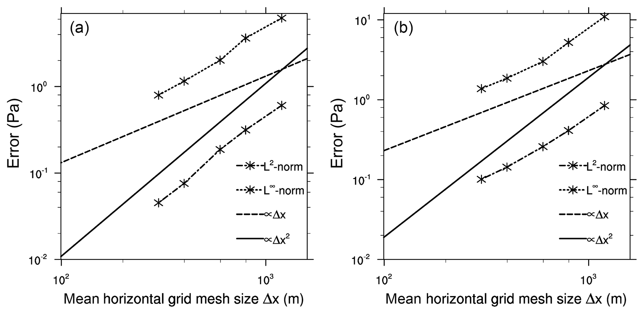 GMD - The upper-atmosphere extension of the ICON general