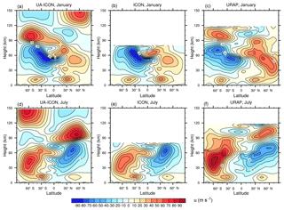 https://www.geosci-model-dev.net/12/3541/2019/gmd-12-3541-2019-f08