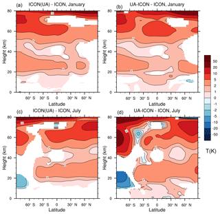 https://www.geosci-model-dev.net/12/3541/2019/gmd-12-3541-2019-f09