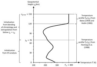 https://www.geosci-model-dev.net/12/3541/2019/gmd-12-3541-2019-f12