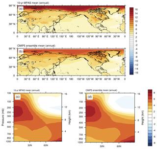 https://www.geosci-model-dev.net/12/3725/2019/gmd-12-3725-2019-f11