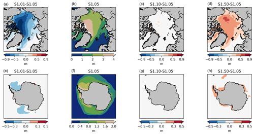 https://www.geosci-model-dev.net/12/3745/2019/gmd-12-3745-2019-f03