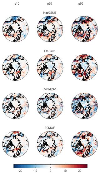 https://www.geosci-model-dev.net/12/3759/2019/gmd-12-3759-2019-f04