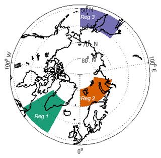https://www.geosci-model-dev.net/12/3759/2019/gmd-12-3759-2019-f05