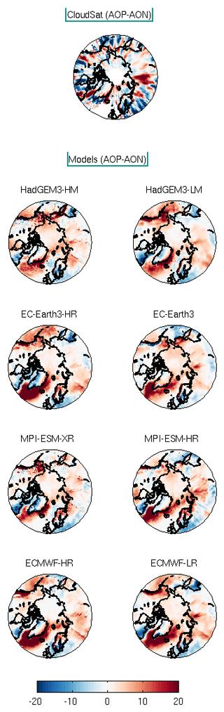https://www.geosci-model-dev.net/12/3759/2019/gmd-12-3759-2019-f09