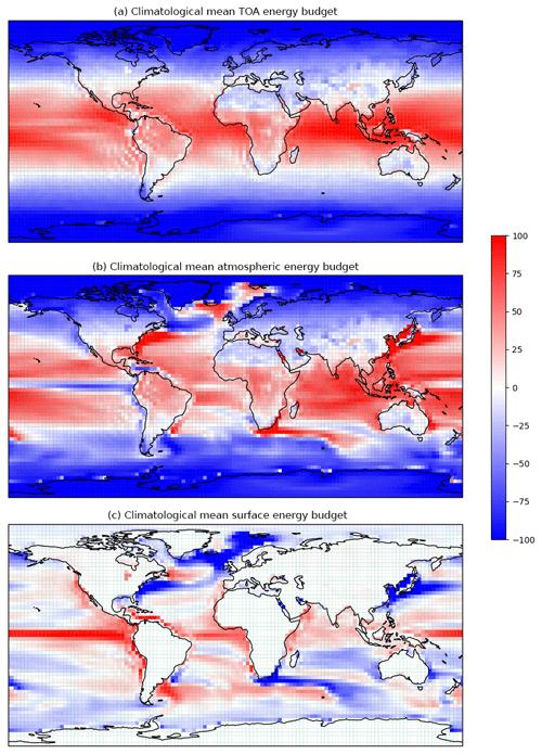 https://www.geosci-model-dev.net/12/3805/2019/gmd-12-3805-2019-f01