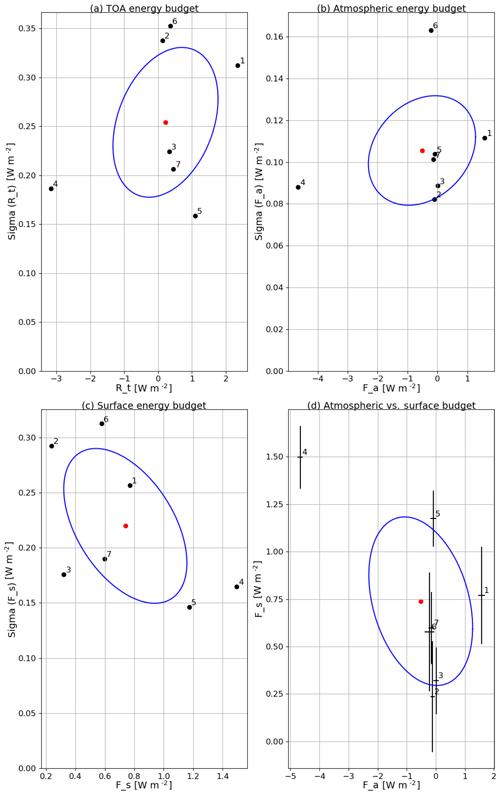 https://www.geosci-model-dev.net/12/3805/2019/gmd-12-3805-2019-f07