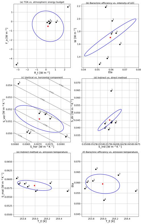 https://www.geosci-model-dev.net/12/3805/2019/gmd-12-3805-2019-f10