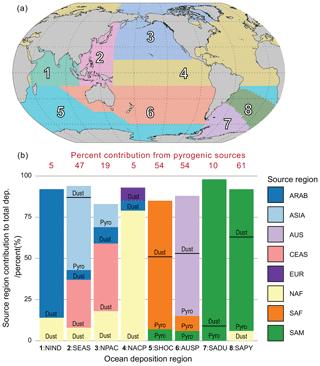 https://www.geosci-model-dev.net/12/3835/2019/gmd-12-3835-2019-f14
