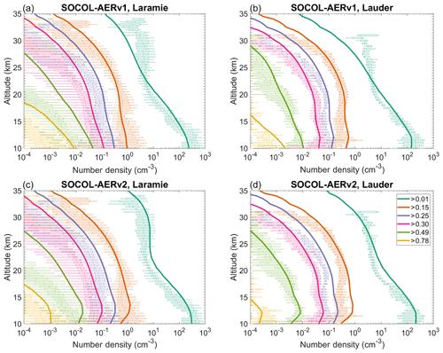 https://www.geosci-model-dev.net/12/3863/2019/gmd-12-3863-2019-f04
