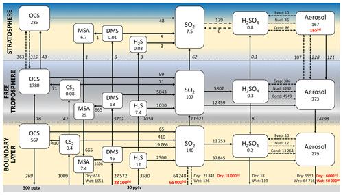 https://www.geosci-model-dev.net/12/3863/2019/gmd-12-3863-2019-f08