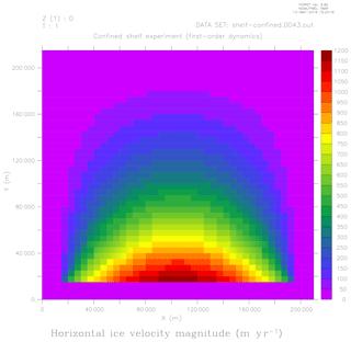 https://www.geosci-model-dev.net/12/387/2019/gmd-12-387-2019-f08
