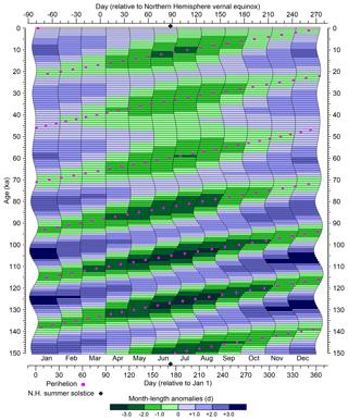 https://www.geosci-model-dev.net/12/3889/2019/gmd-12-3889-2019-f01