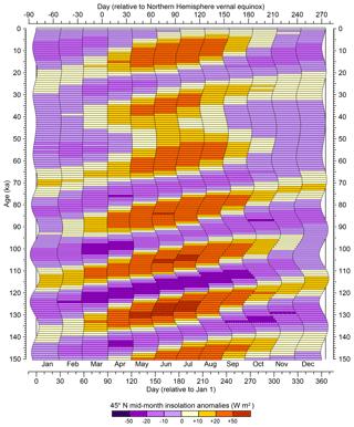 https://www.geosci-model-dev.net/12/3889/2019/gmd-12-3889-2019-f07