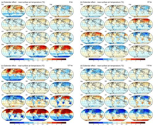 https://www.geosci-model-dev.net/12/3889/2019/gmd-12-3889-2019-f11