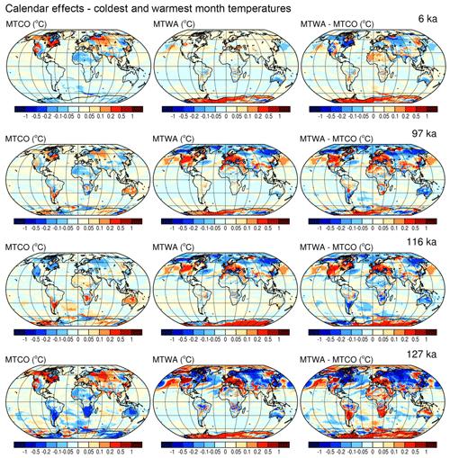 https://www.geosci-model-dev.net/12/3889/2019/gmd-12-3889-2019-f12