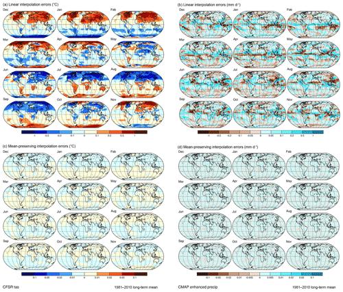 https://www.geosci-model-dev.net/12/3889/2019/gmd-12-3889-2019-f16
