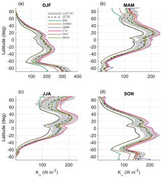 https://www.geosci-model-dev.net/12/3975/2019/gmd-12-3975-2019-f01