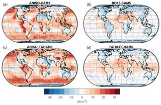 https://www.geosci-model-dev.net/12/3975/2019/gmd-12-3975-2019-f03