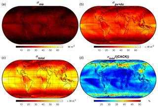 https://www.geosci-model-dev.net/12/3975/2019/gmd-12-3975-2019-f05