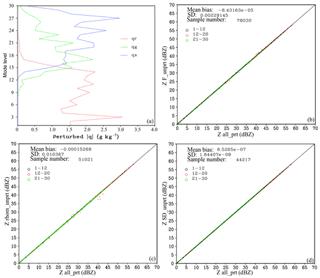 https://www.geosci-model-dev.net/12/4031/2019/gmd-12-4031-2019-f05