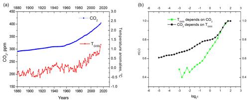 https://www.geosci-model-dev.net/12/4053/2019/gmd-12-4053-2019-f02