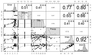 https://www.geosci-model-dev.net/12/4115/2019/gmd-12-4115-2019-f03