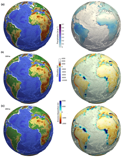 https://www.geosci-model-dev.net/12/4165/2019/gmd-12-4165-2019-f05
