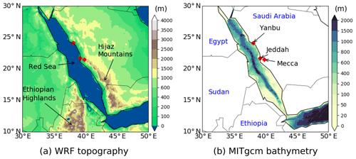 https://www.geosci-model-dev.net/12/4221/2019/gmd-12-4221-2019-f03